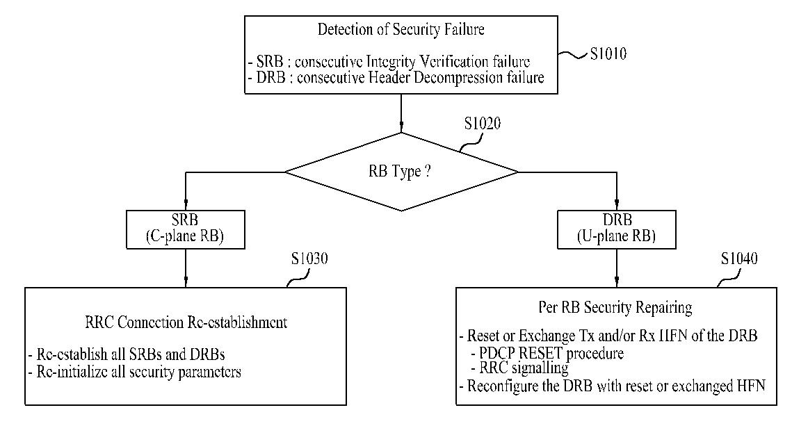 Figure P1020080106298