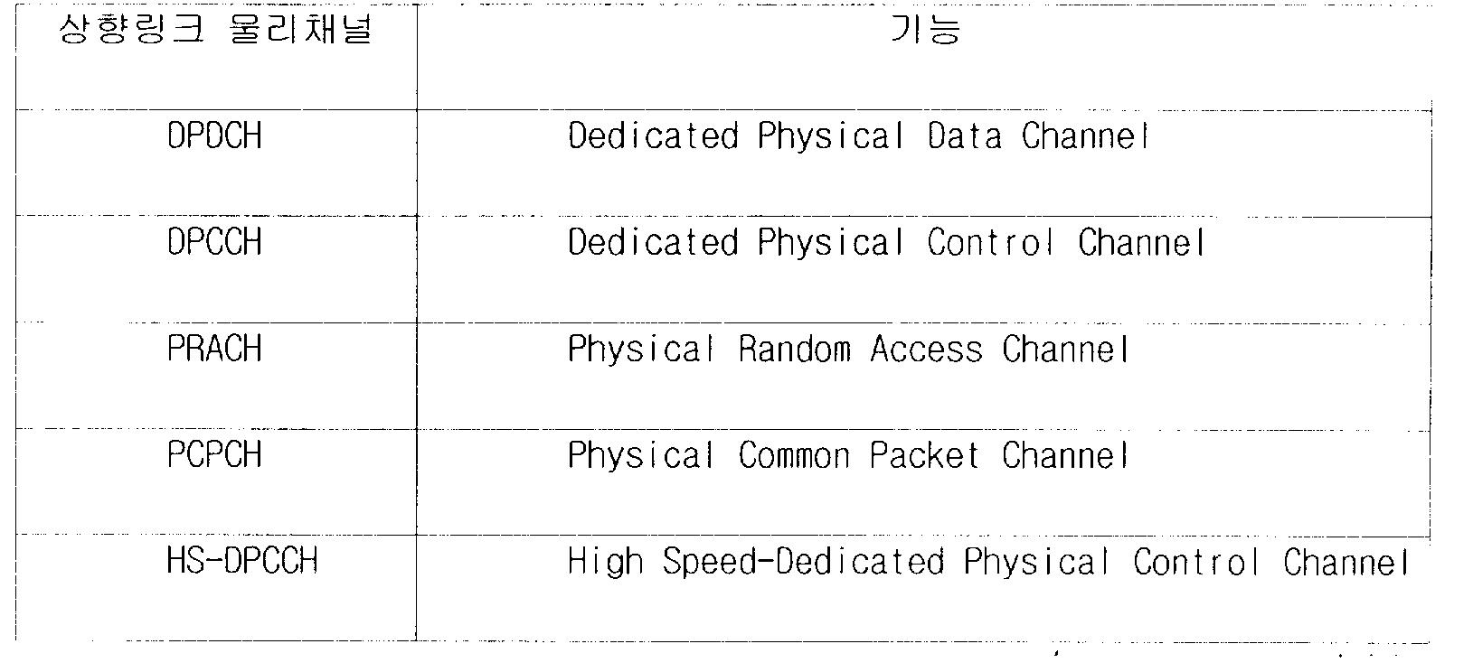 Figure 112004006193030-pat00002