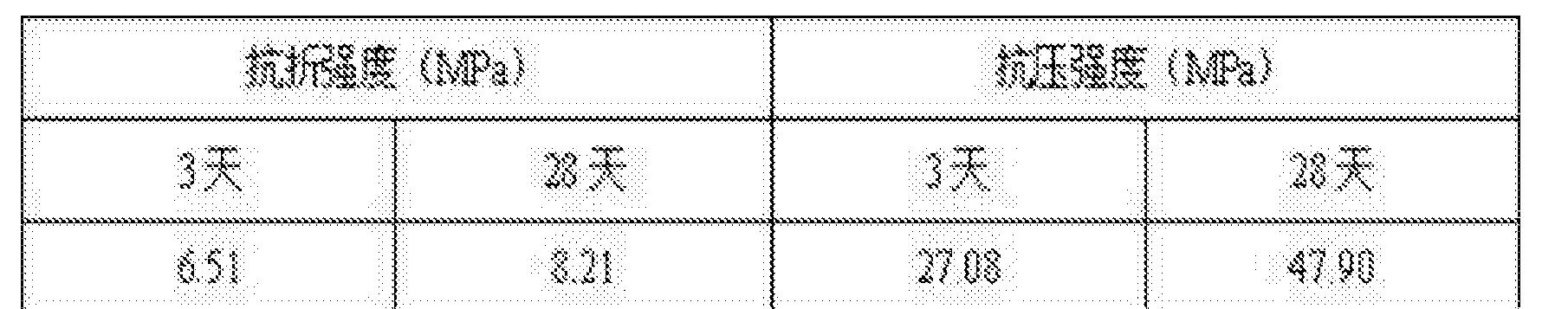 Figure CN104355558BD00101