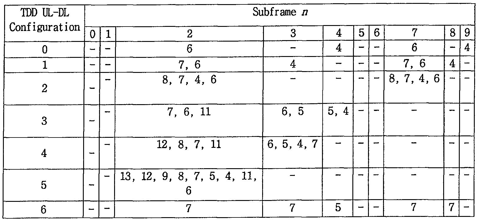 Figure 112013087287291-pct00004