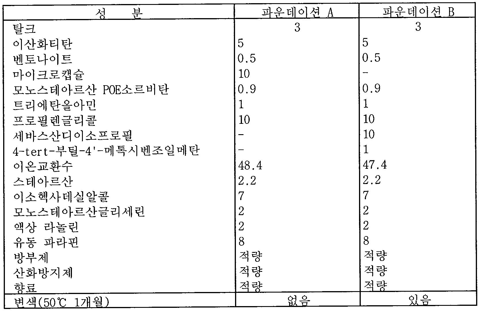 Figure 112005503159226-pat00016