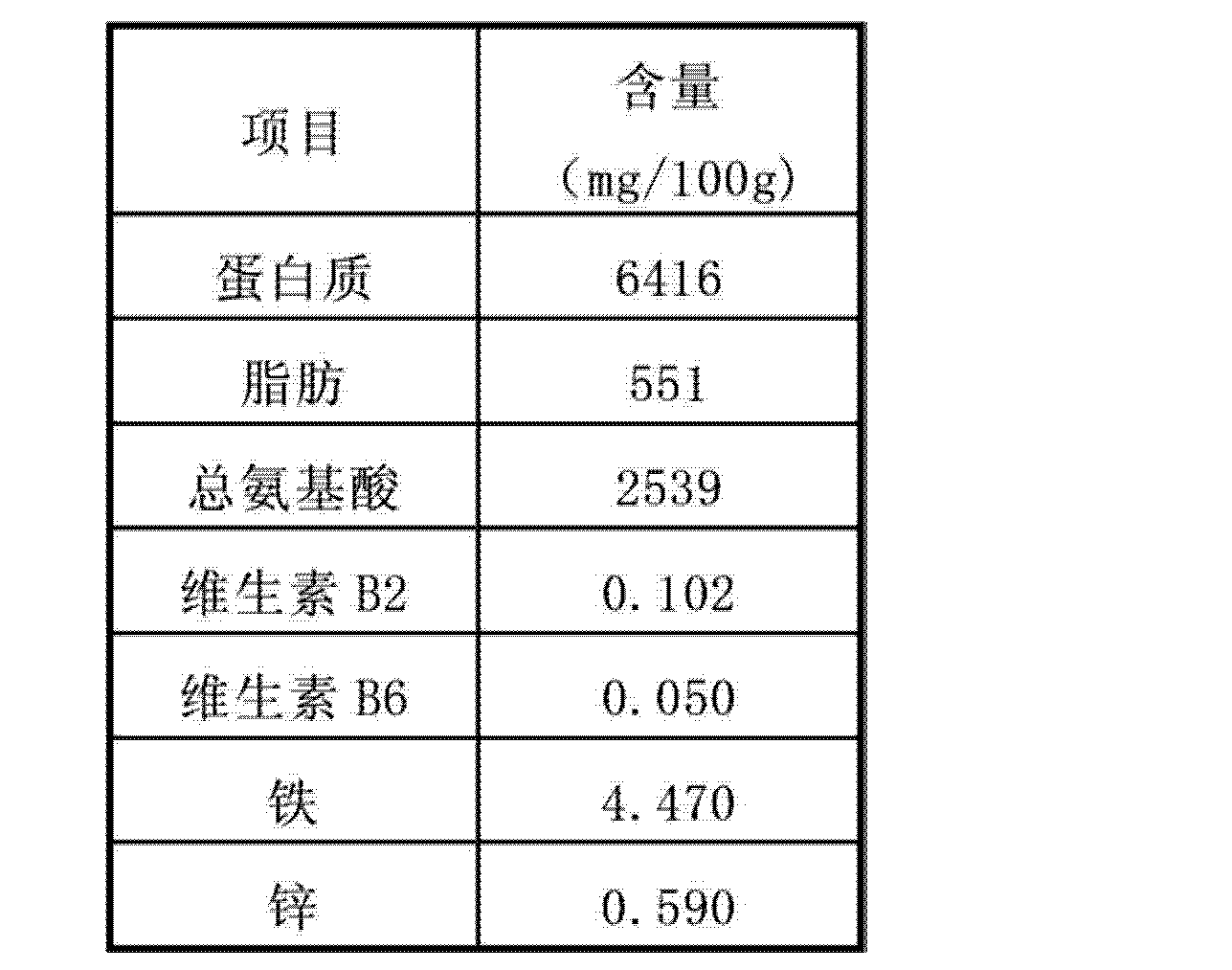 Figure CN103070387AD00181