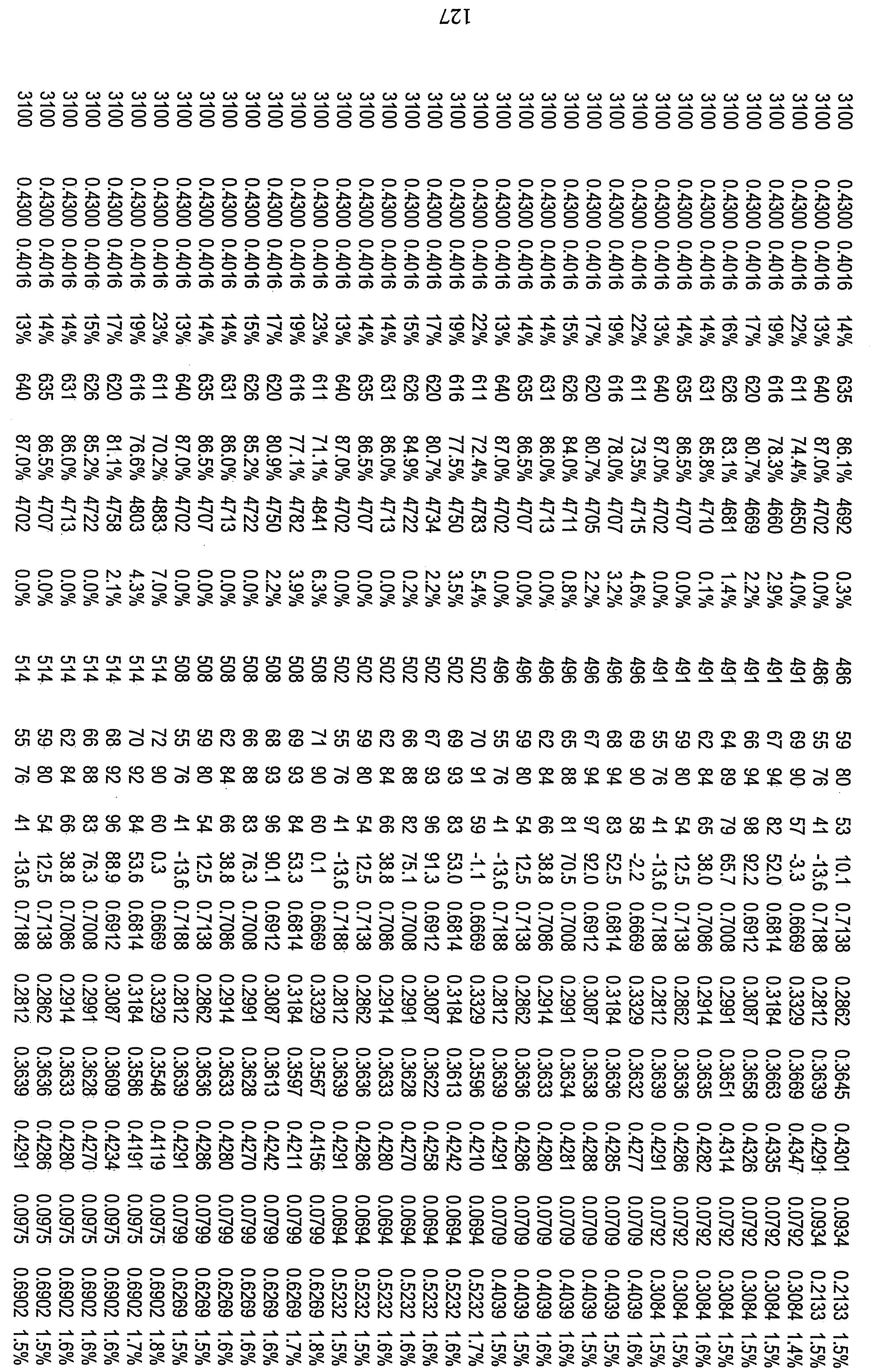 Figure 112010029469117-pct00093
