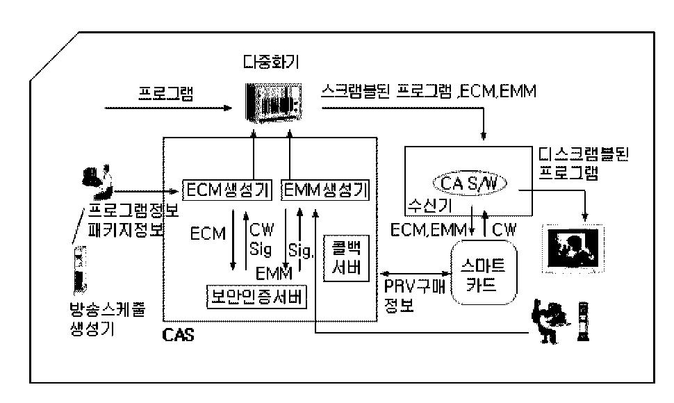 Figure R1020070096622