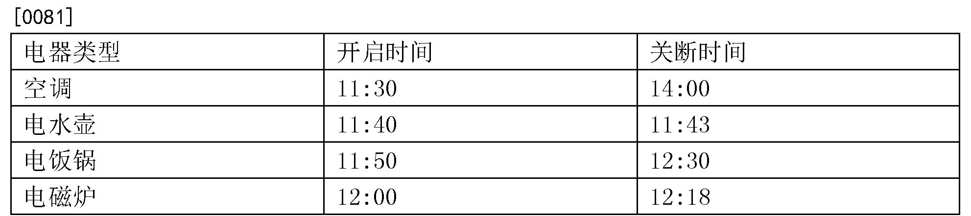Figure CN108693499AD00104