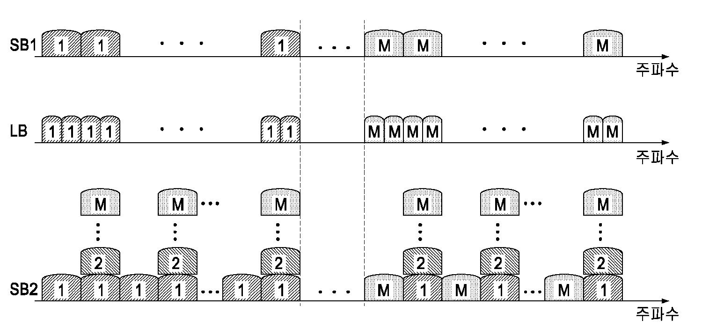Figure R1020060089838