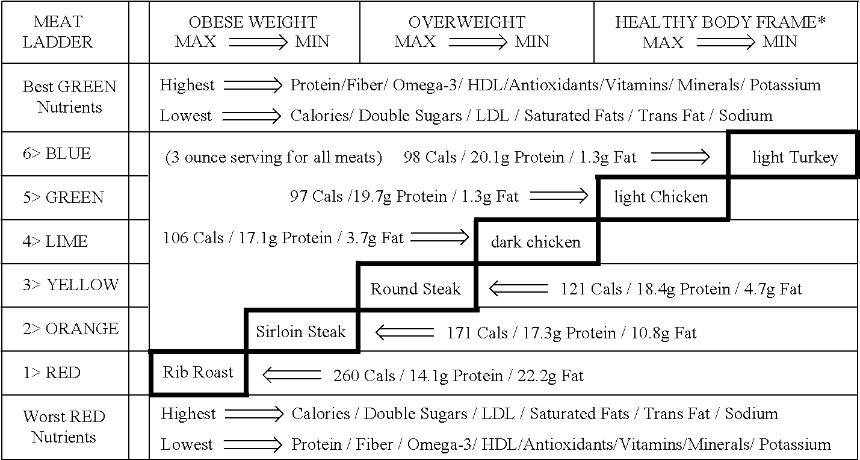 US9378657B1 - Mobile computing weight