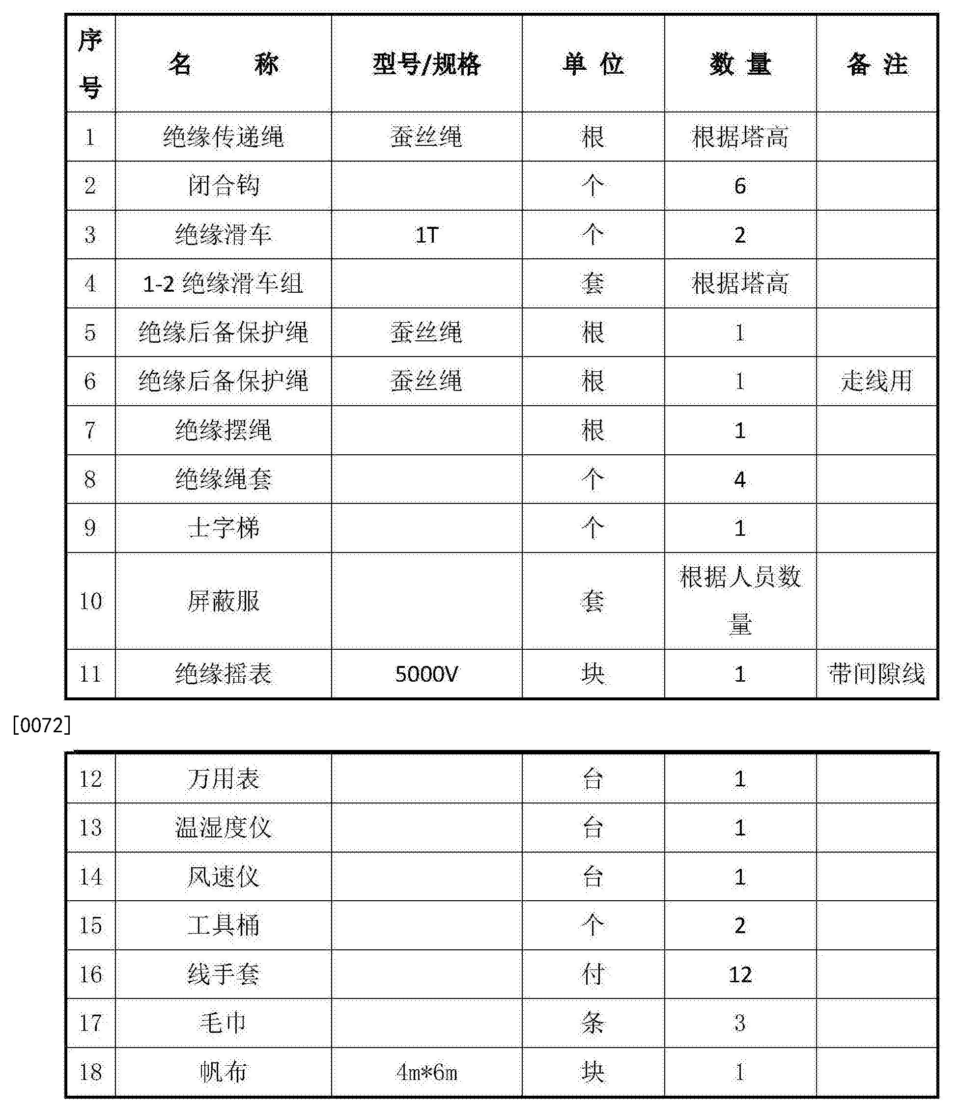 Figure CN107899143AD00101