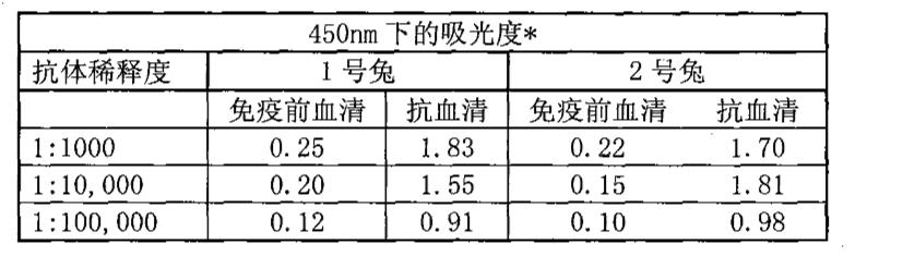 Figure CN101980723AD00331