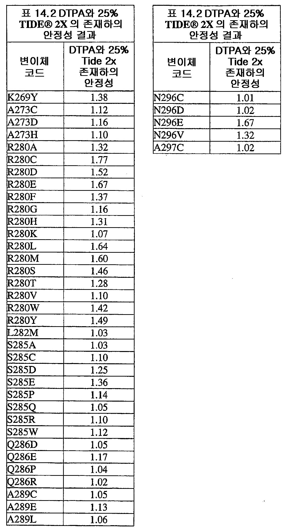 Figure 112008026135616-PCT00043