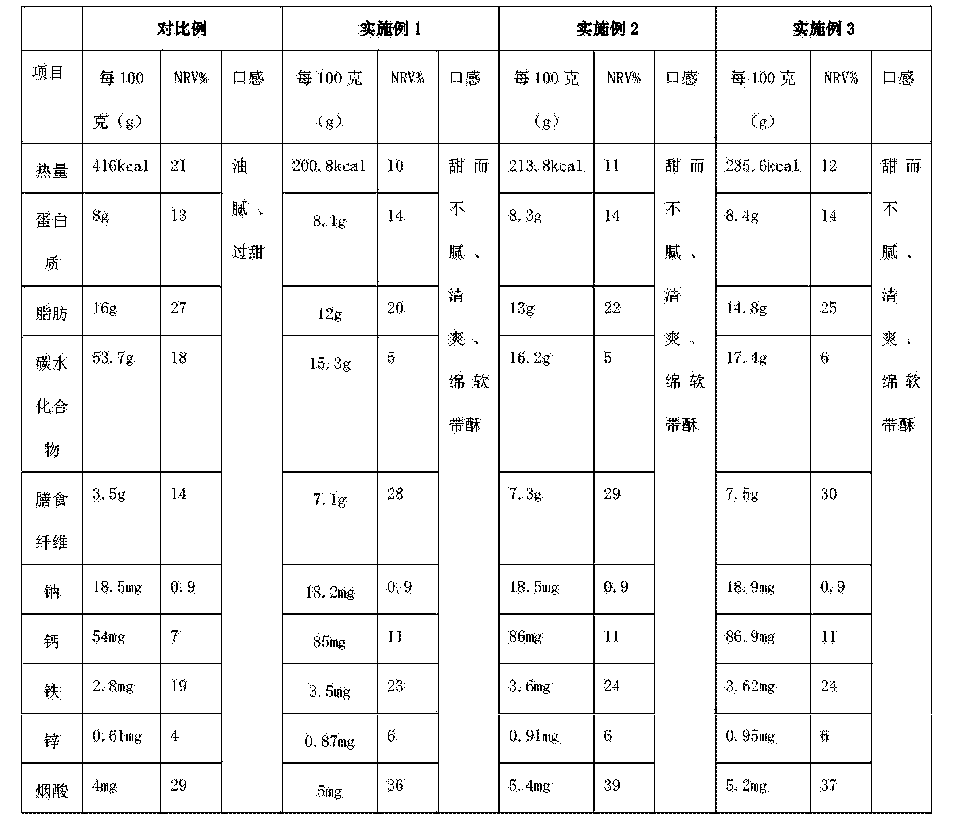 Figure CN105851165AD00081