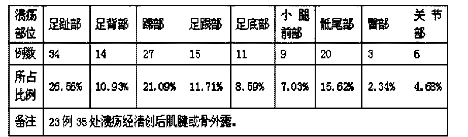 Figure CN104474268AD00082