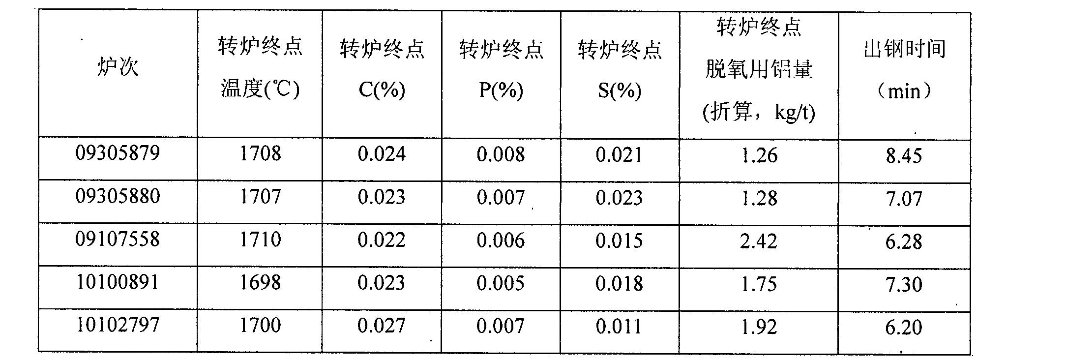 Figure CN102212749BD00061