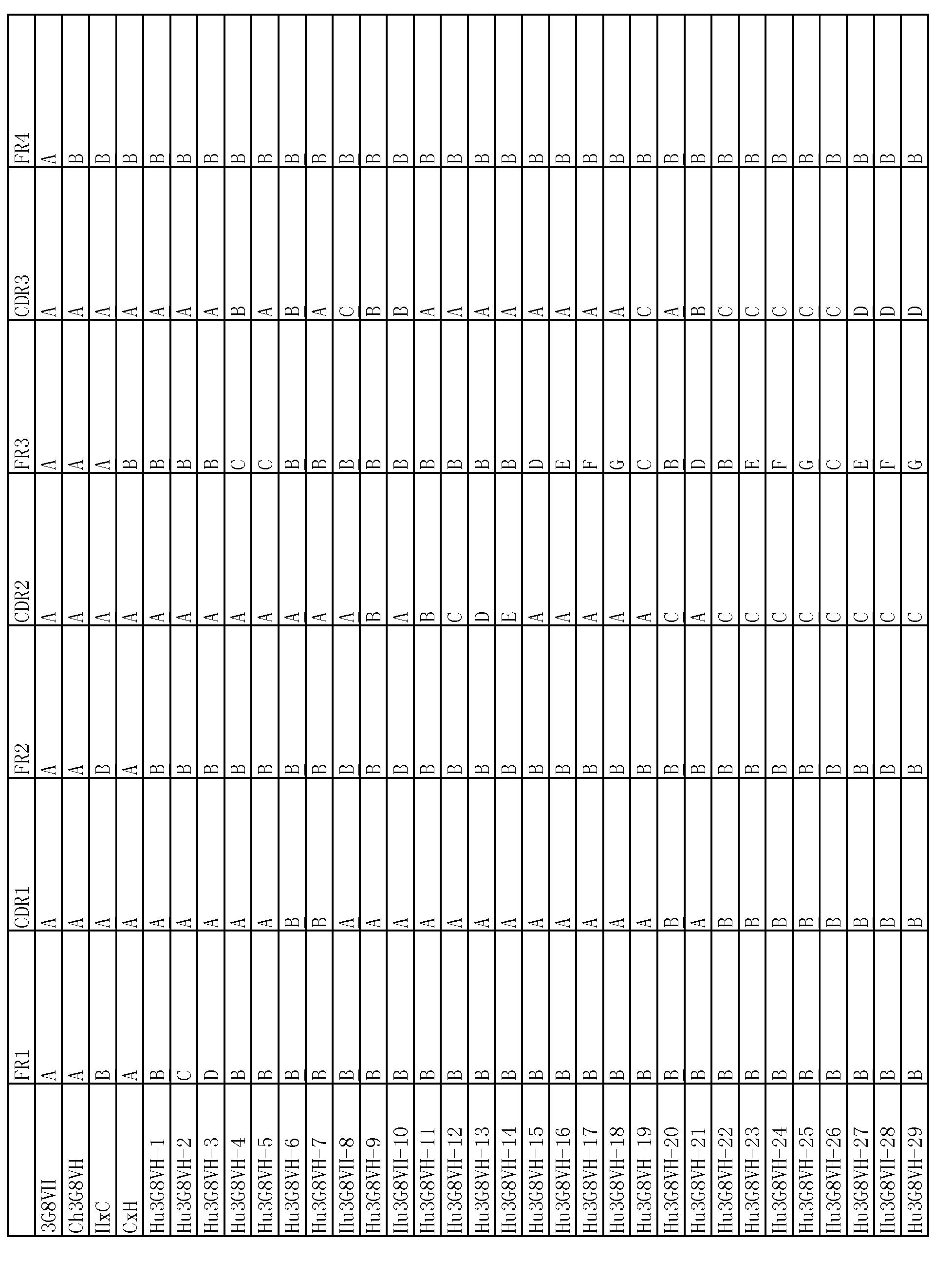 Figure CN103154025BD00531