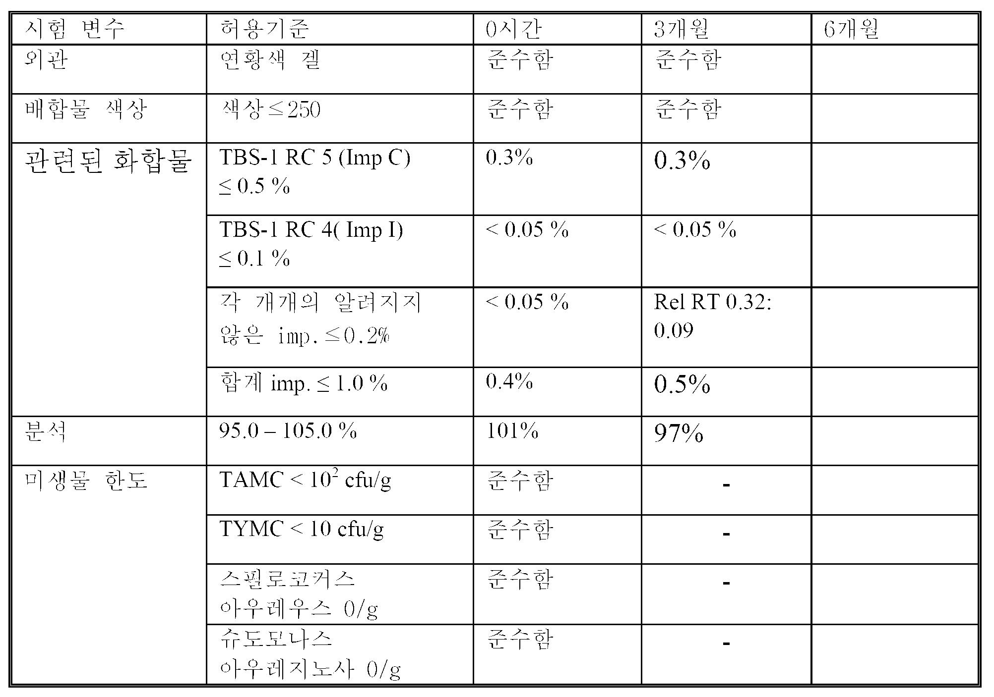 Figure pat00063