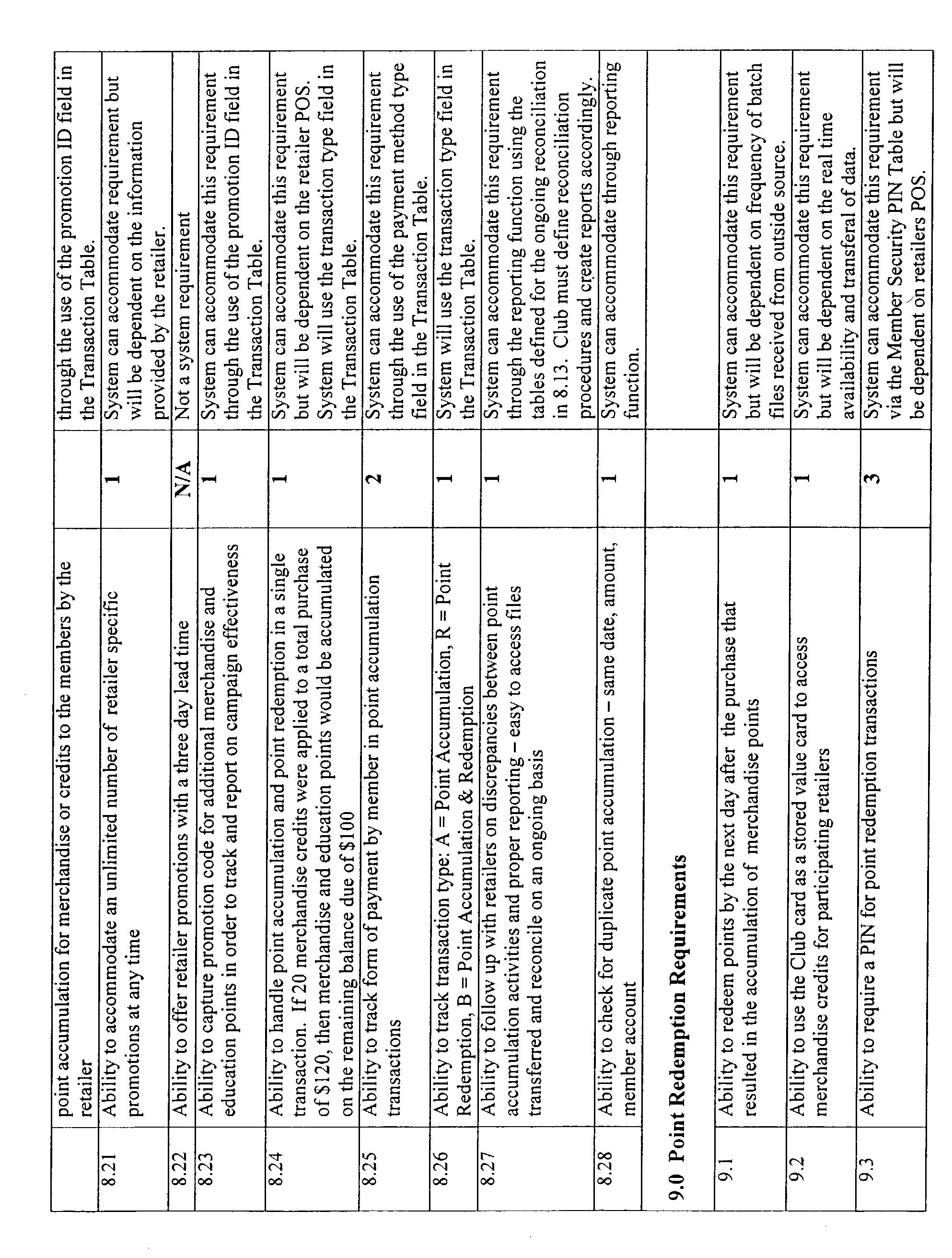 Figure US20030023491A1-20030130-P00055