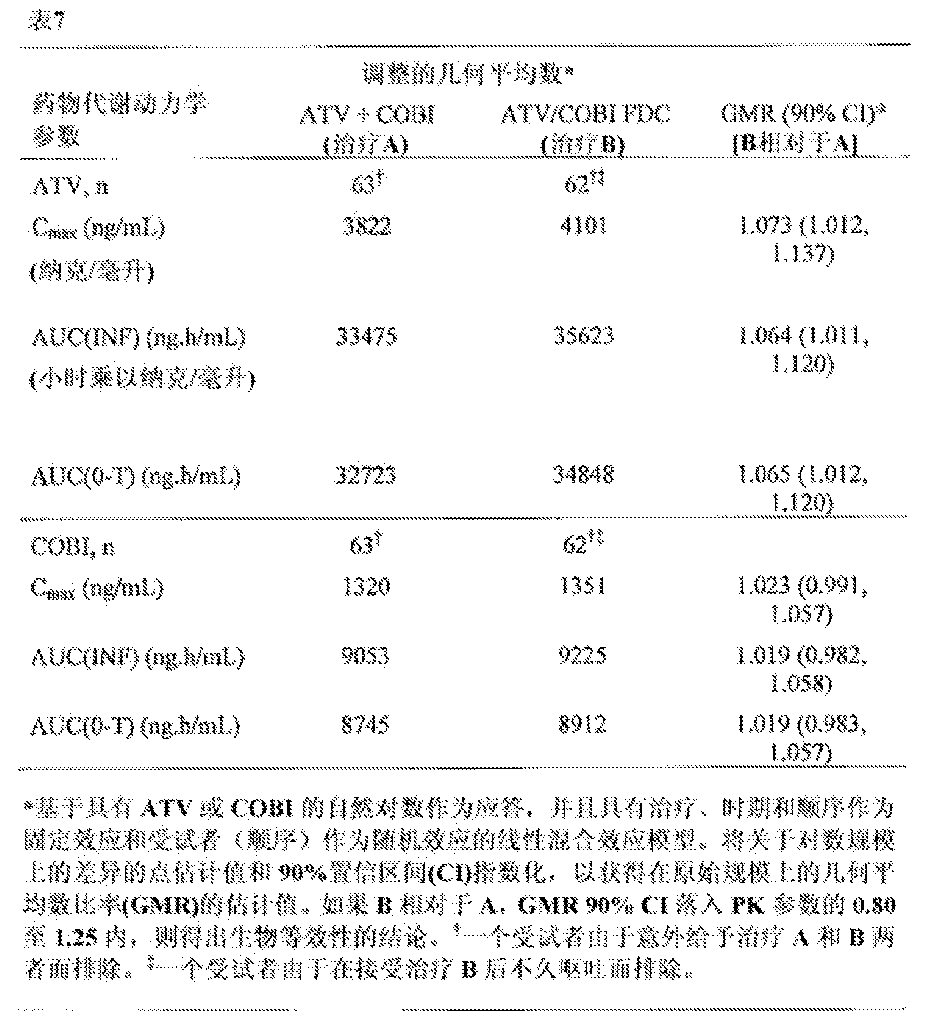 Figure CN106029058AD00221