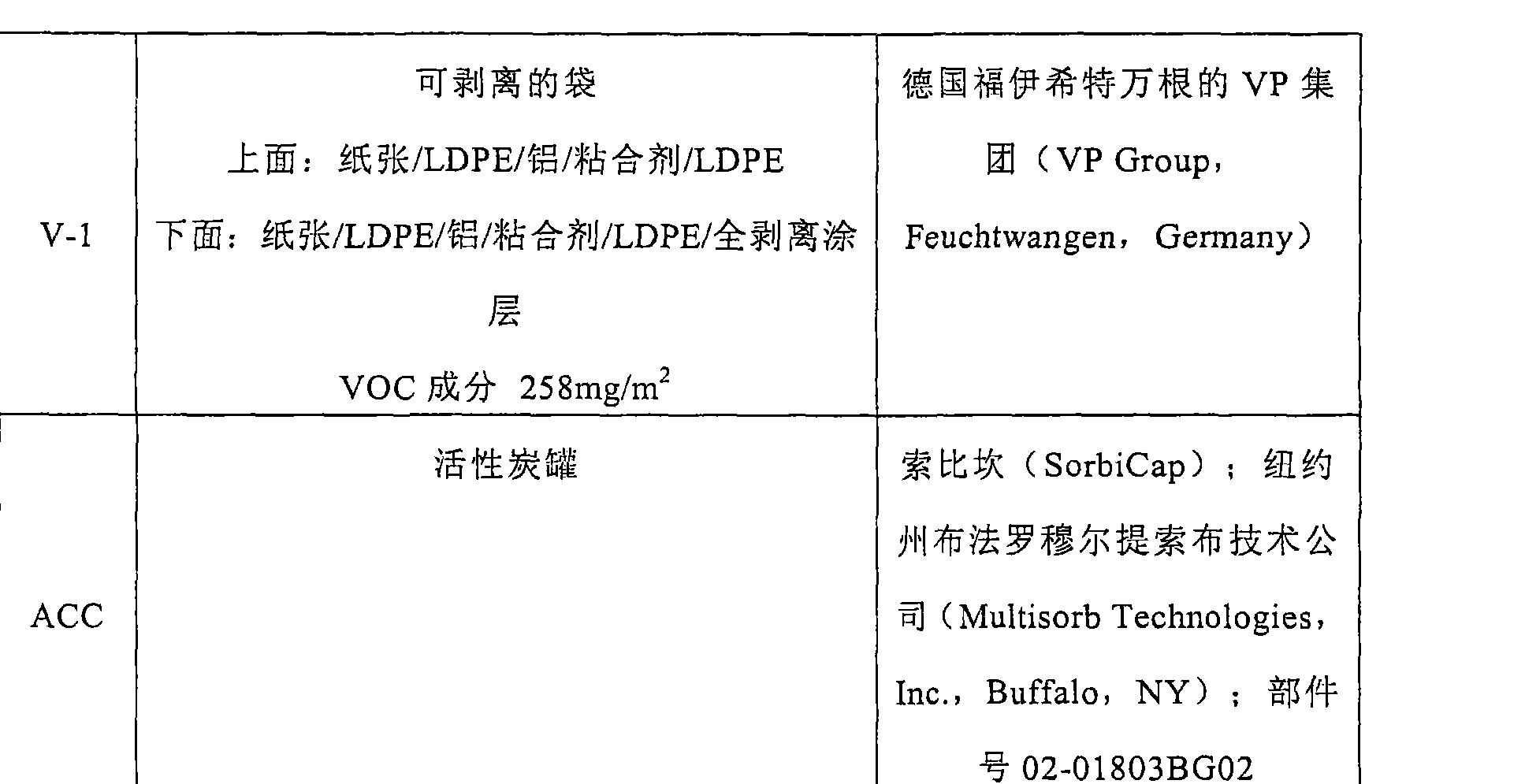 Figure CN101370528BD00151