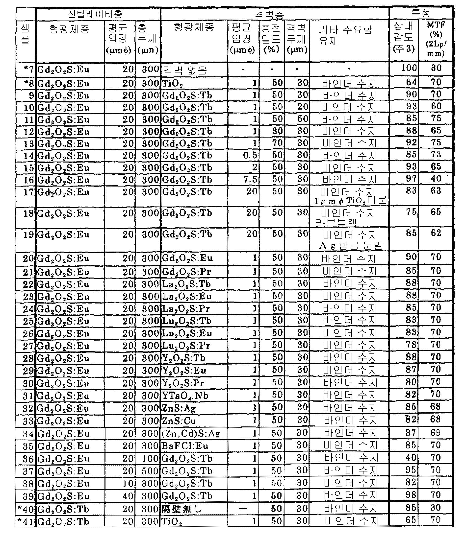 Figure 112004033702968-pct00002