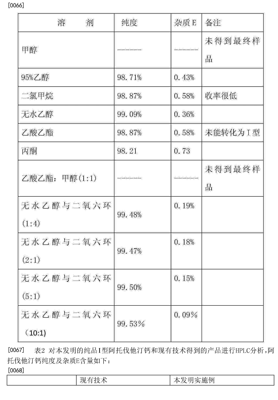 Figure CN104945300BD00101