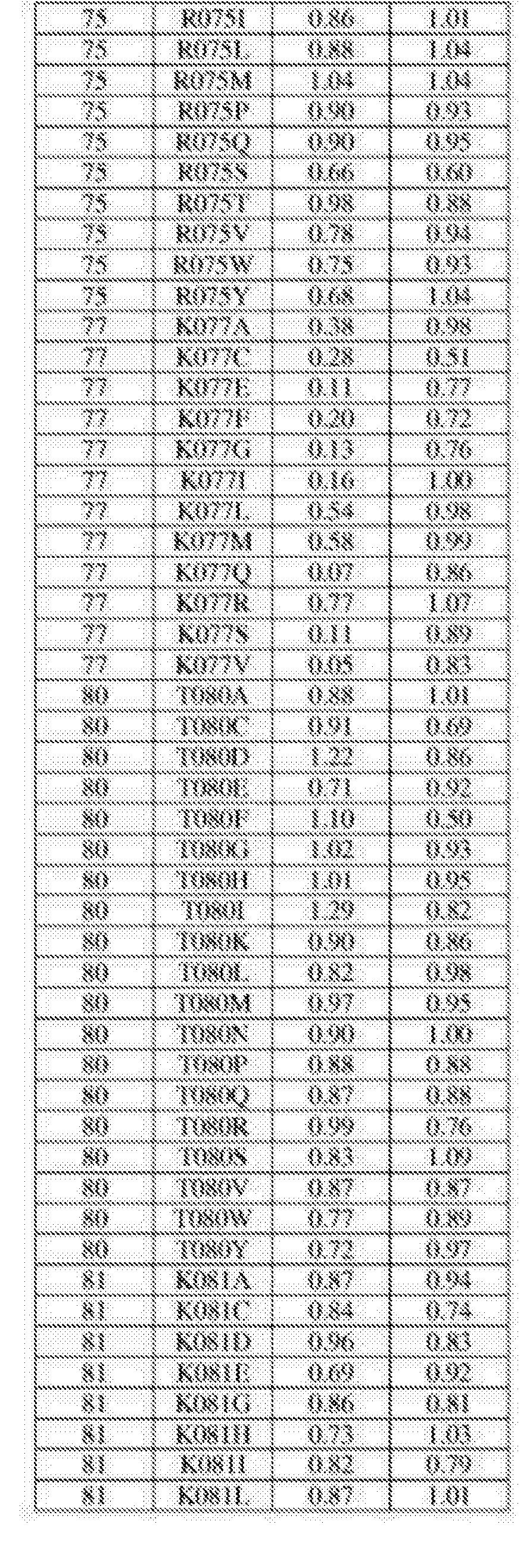 Figure CN105483099AD01901