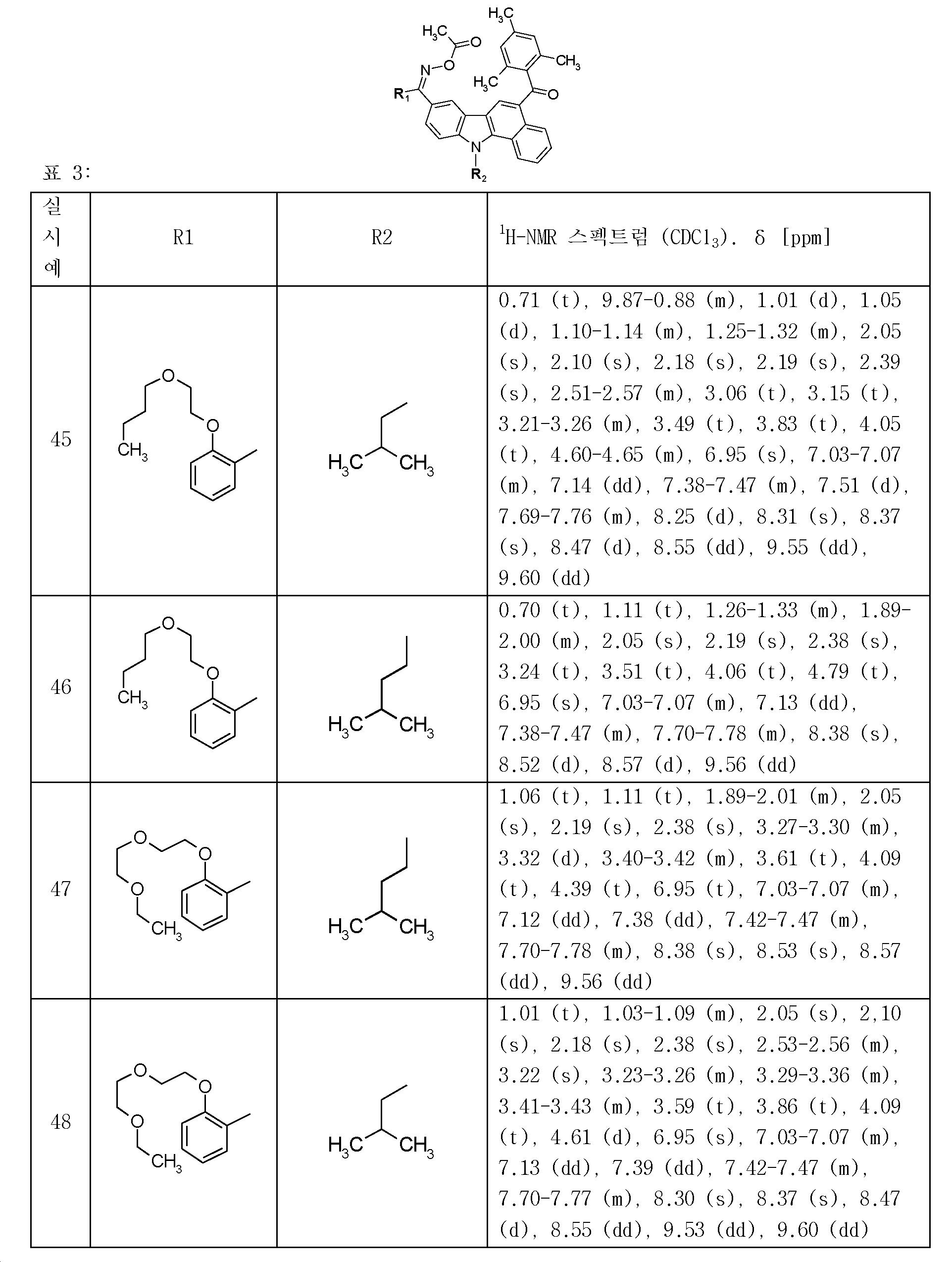 Figure 112013039208549-pct00124