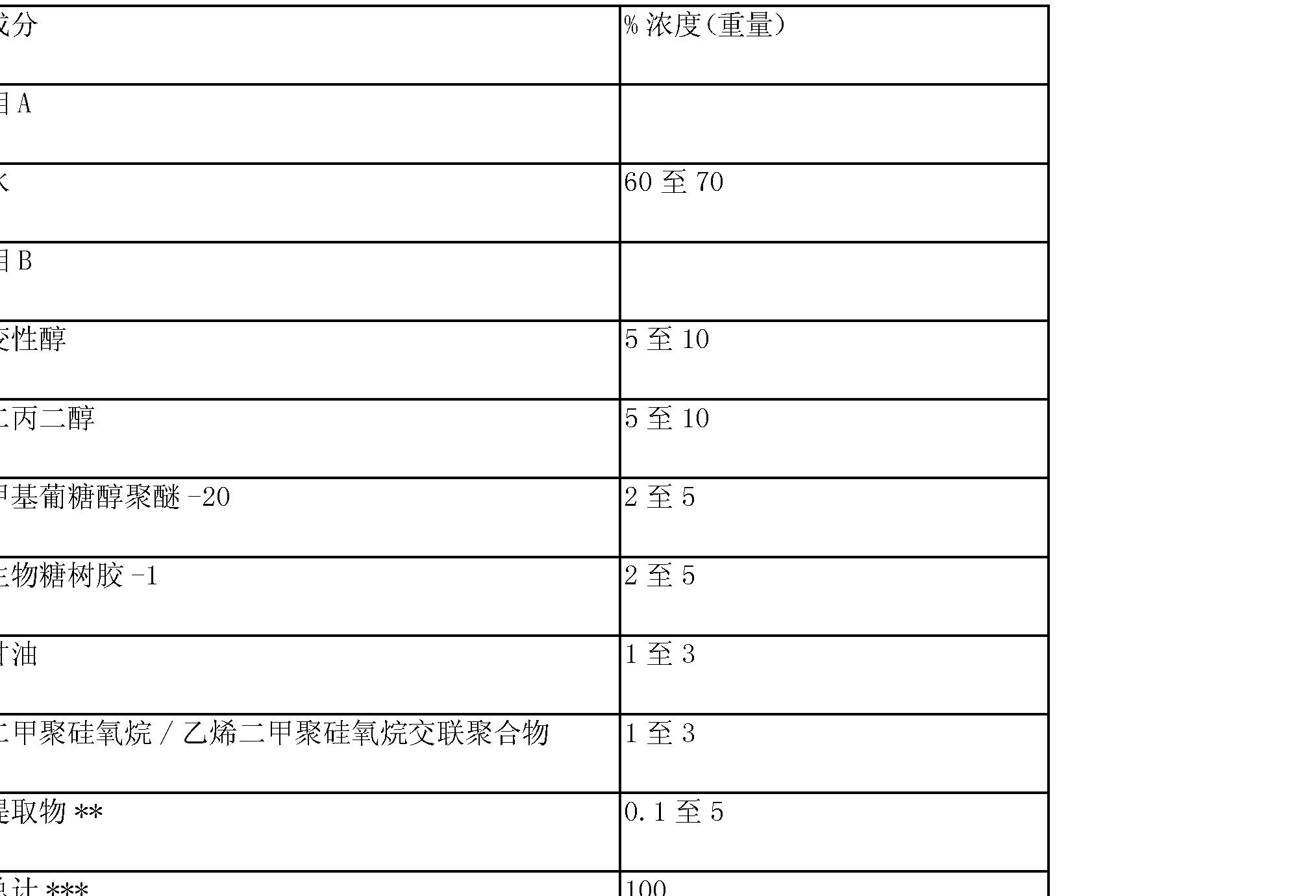 Figure CN103442691AD00232