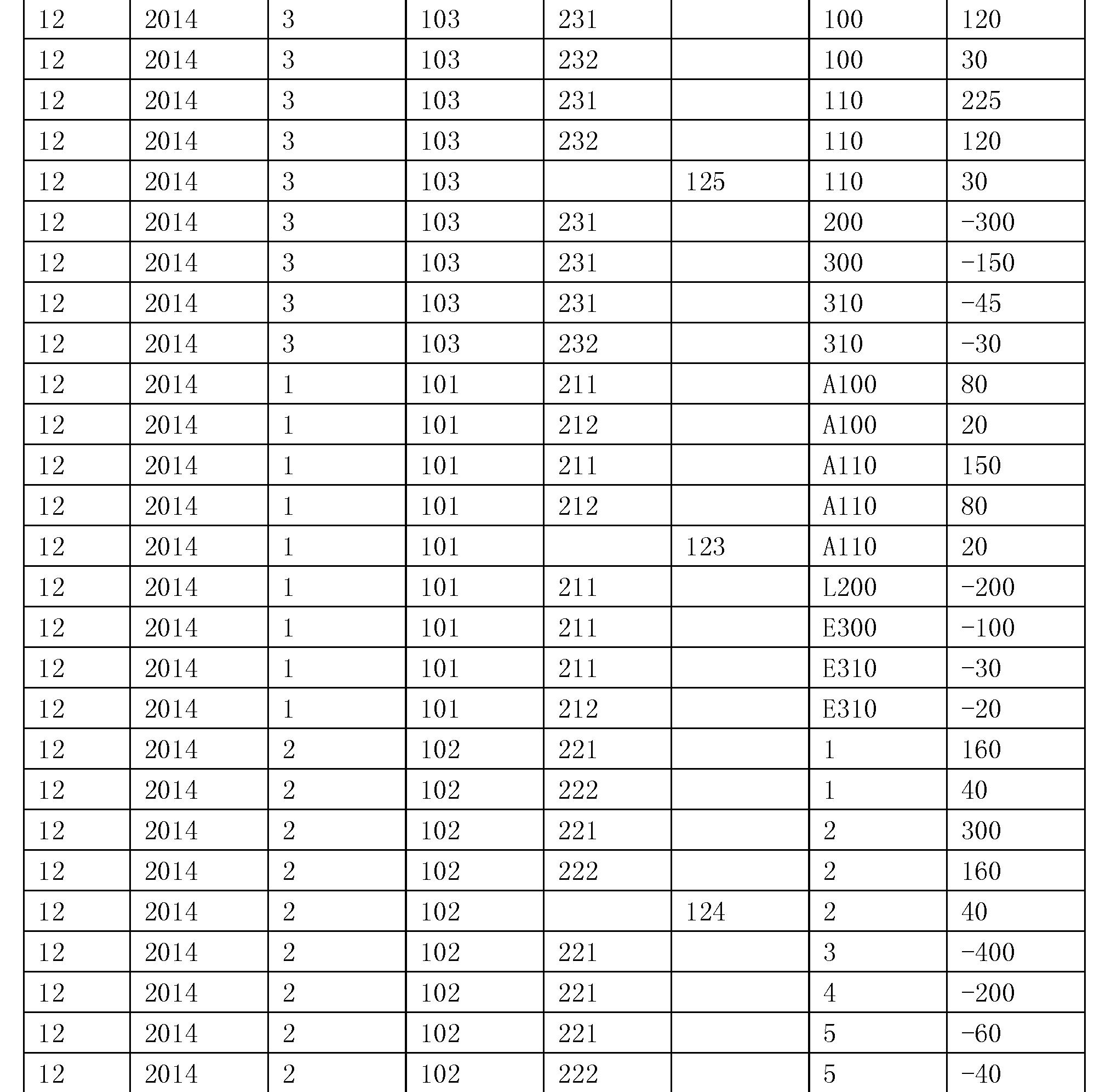 Figure CN106462899AD00181