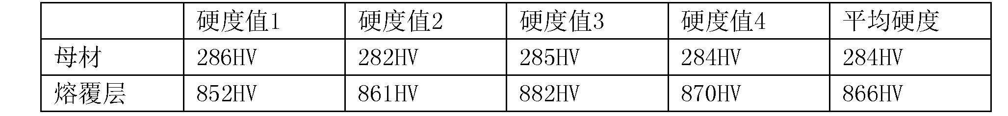 Figure CN105603418BD00053