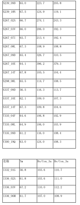 Figure CN103827300AD01471