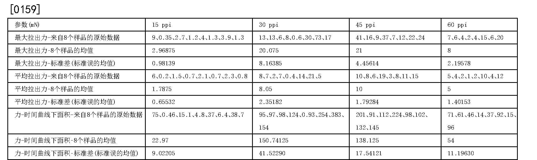 Figure CN103889476BD00151