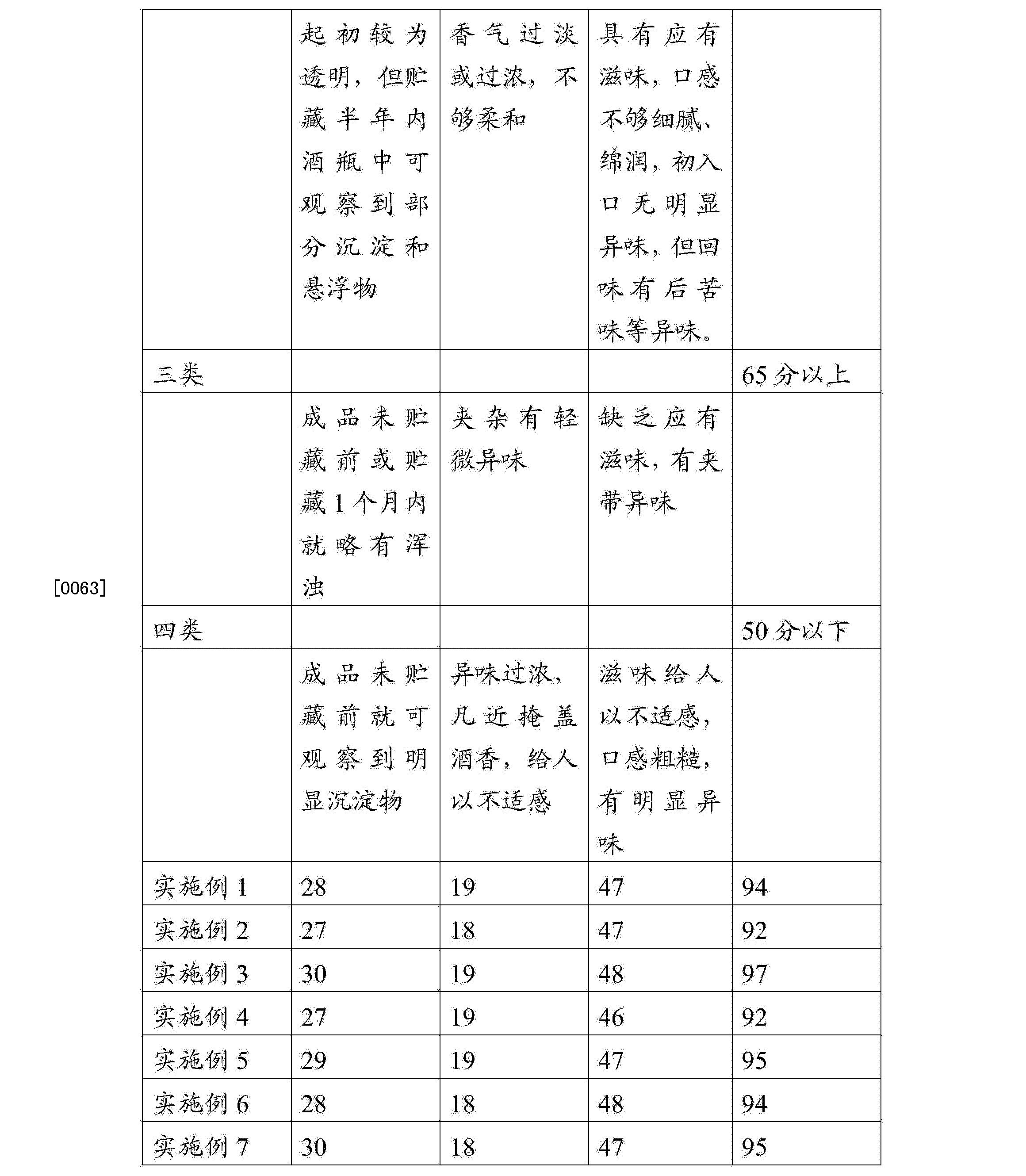 Figure CN104017698AD00091