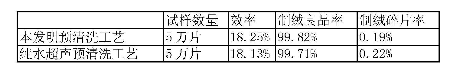 Figure CN102403251BD00082
