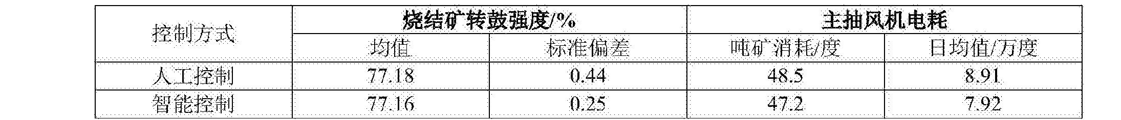 Figure CN105093928BD00092