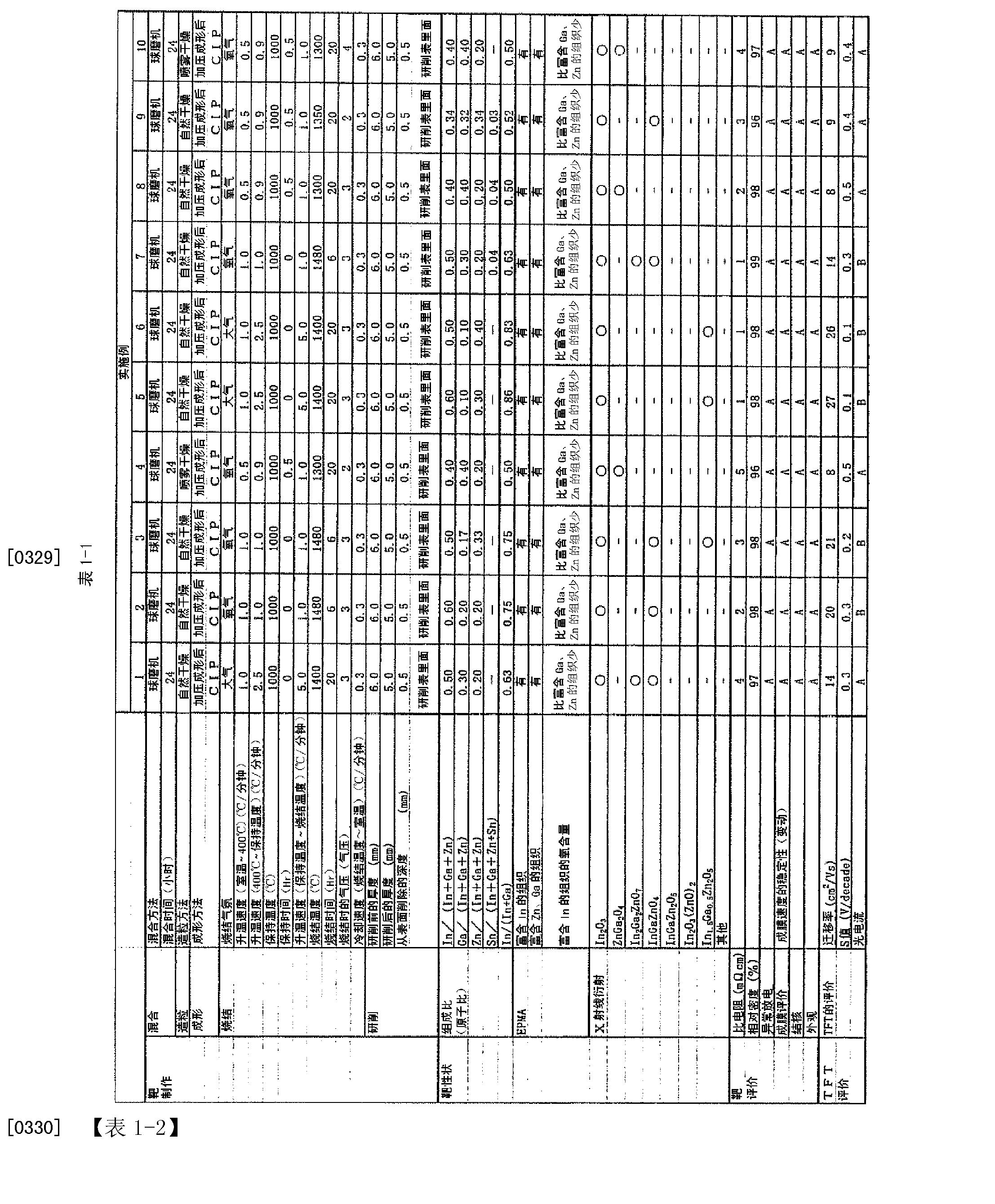 Figure CN102362004BD00191