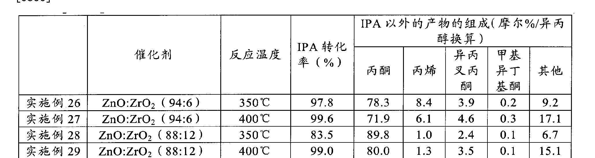 Figure CN103068968BD00361