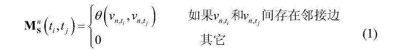 Figure CN104408158BC00027