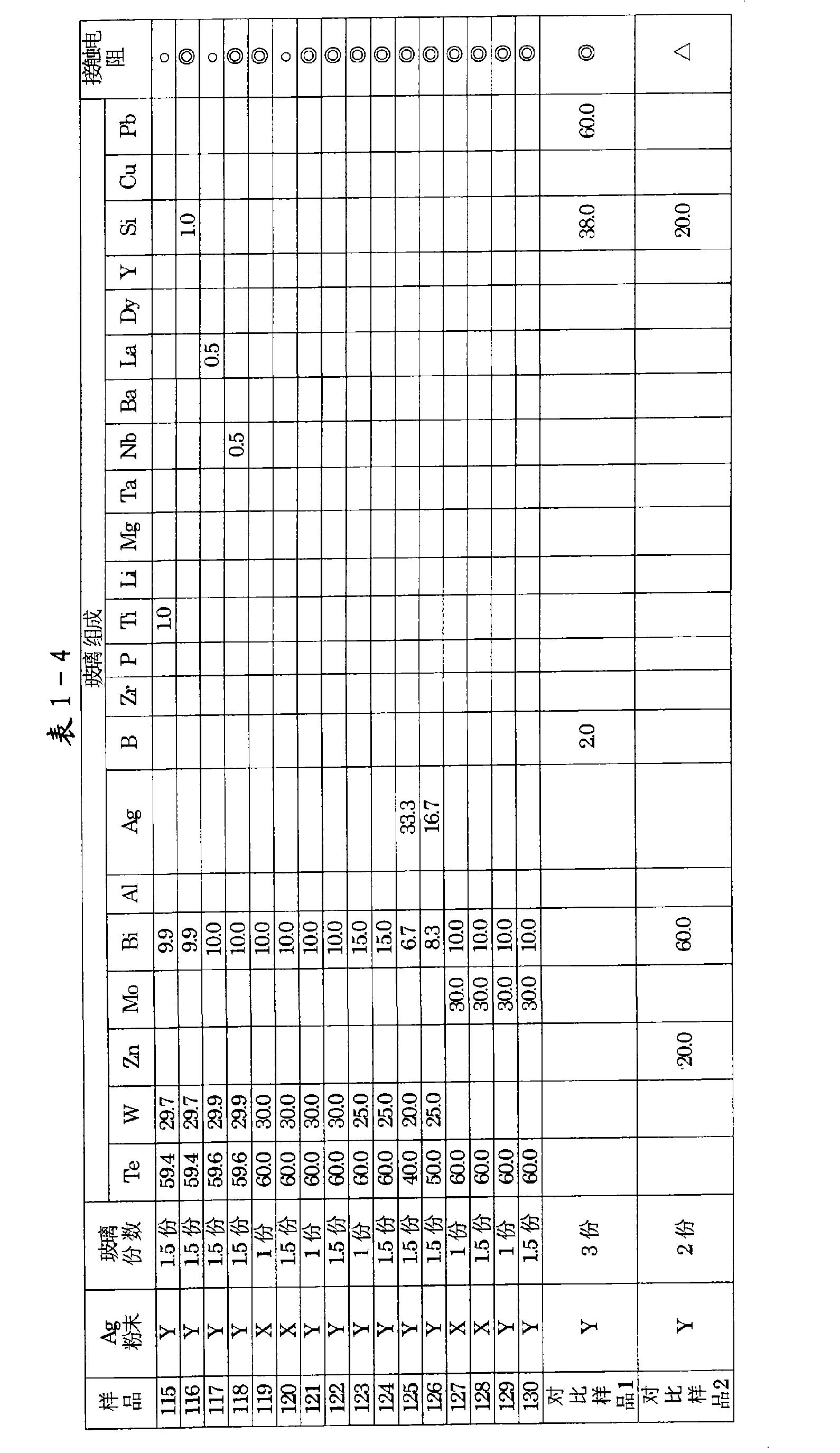 Figure CN102082187BD00131
