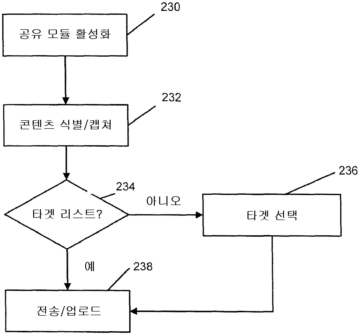 Figure 112011007337804-pct00001