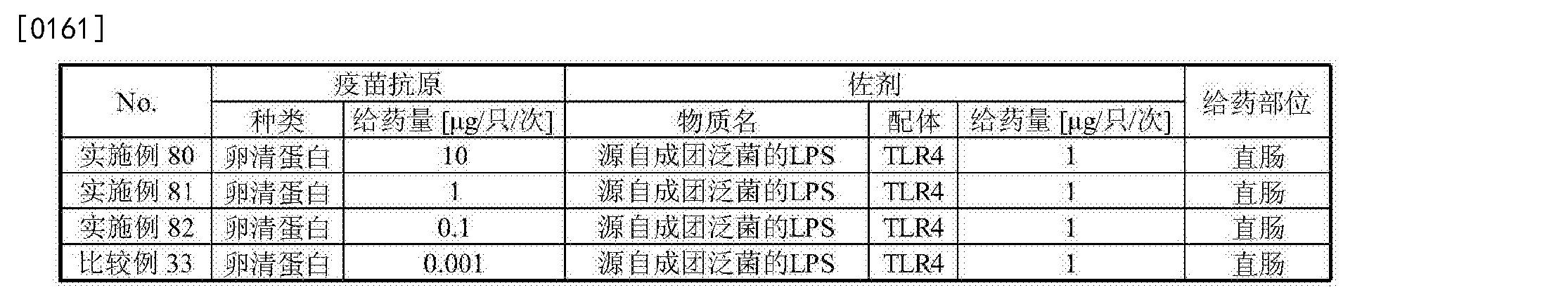 Figure CN105555308AD00182