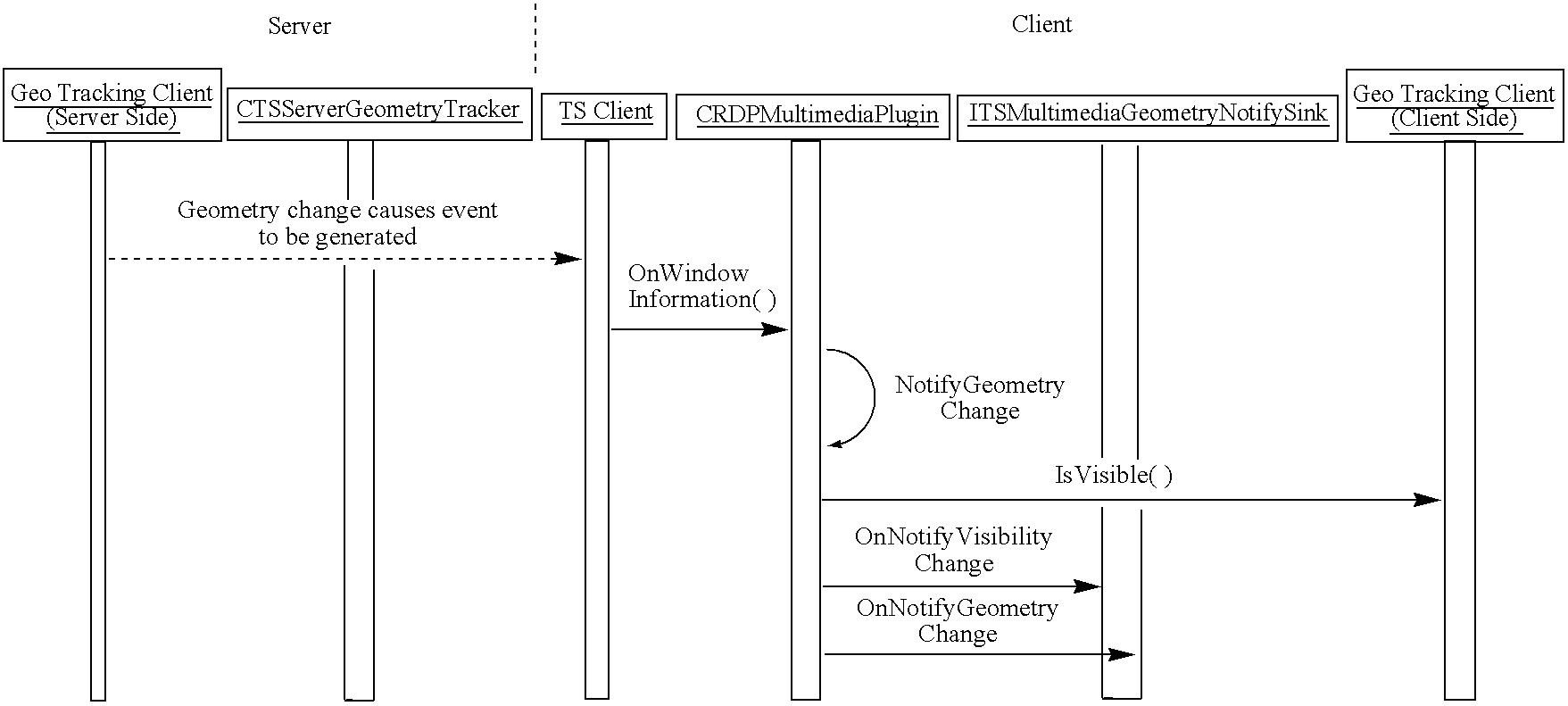 Figure US20060069797A1-20060330-C00010