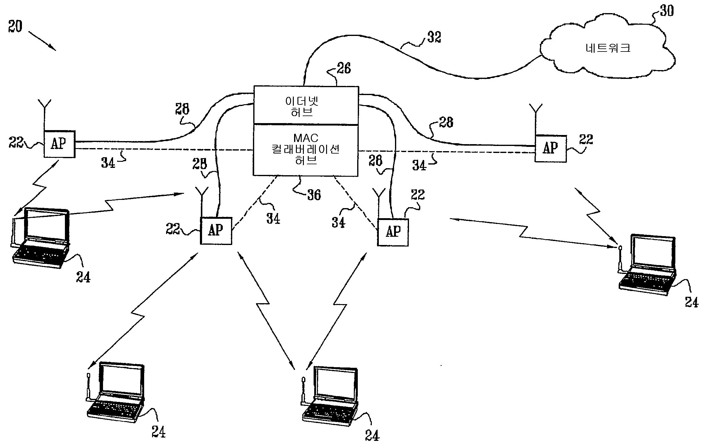 Figure 112005007195258-pct00001