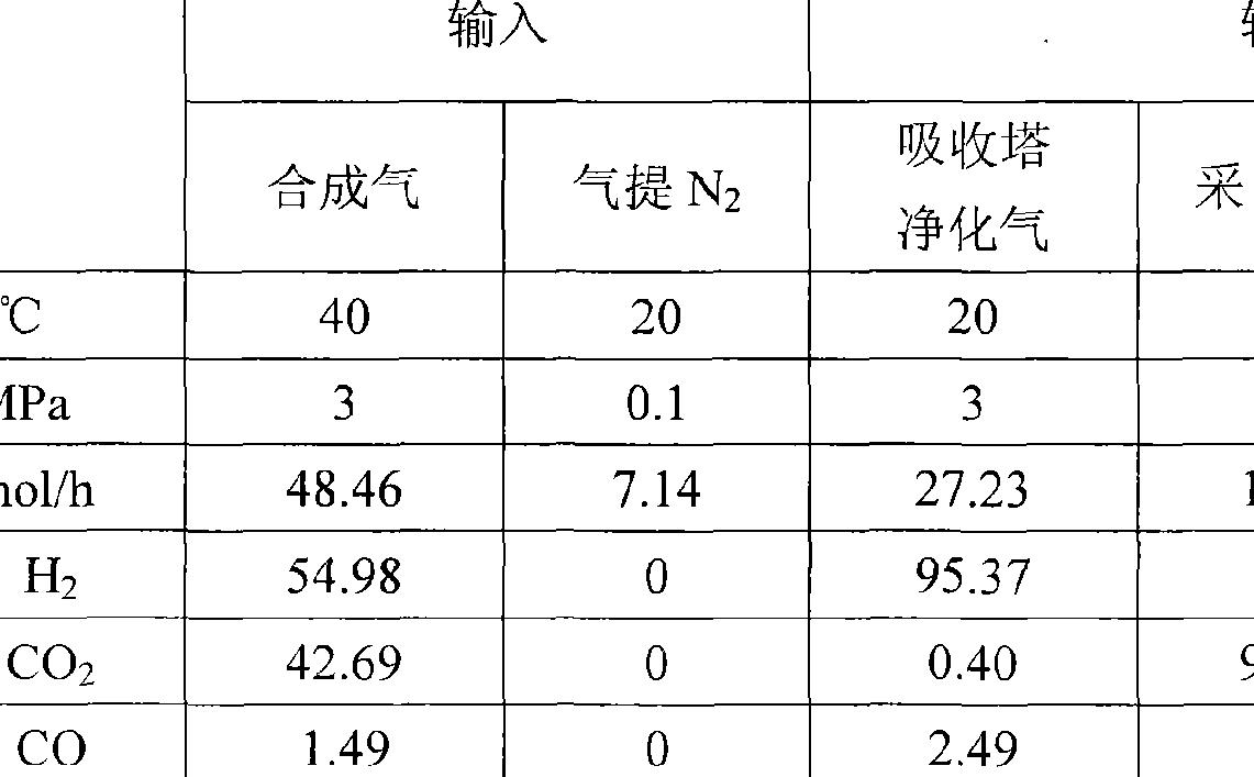 Figure CN101637694BD00051