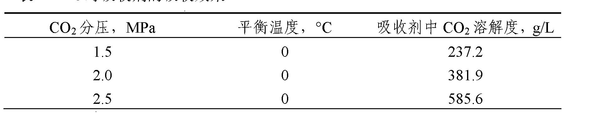 Figure CN102151458AD00073