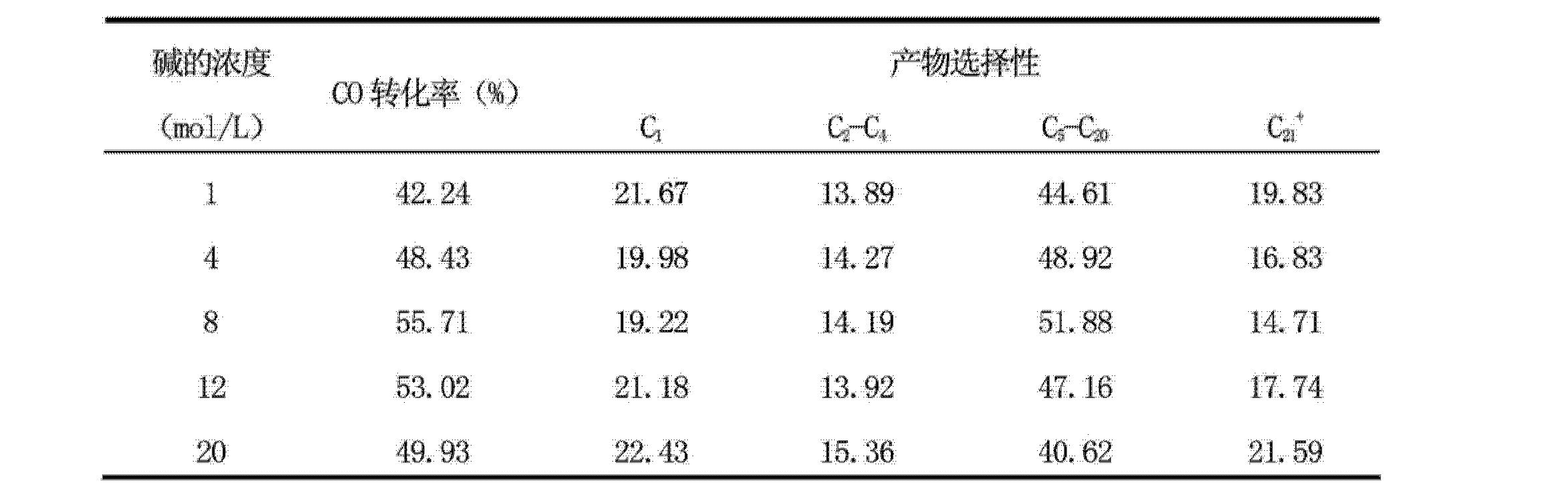 Figure CN103230797AD00081