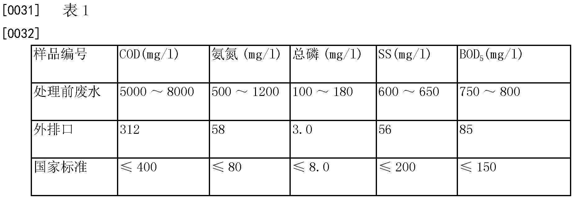 Figure CN205061800UD00061
