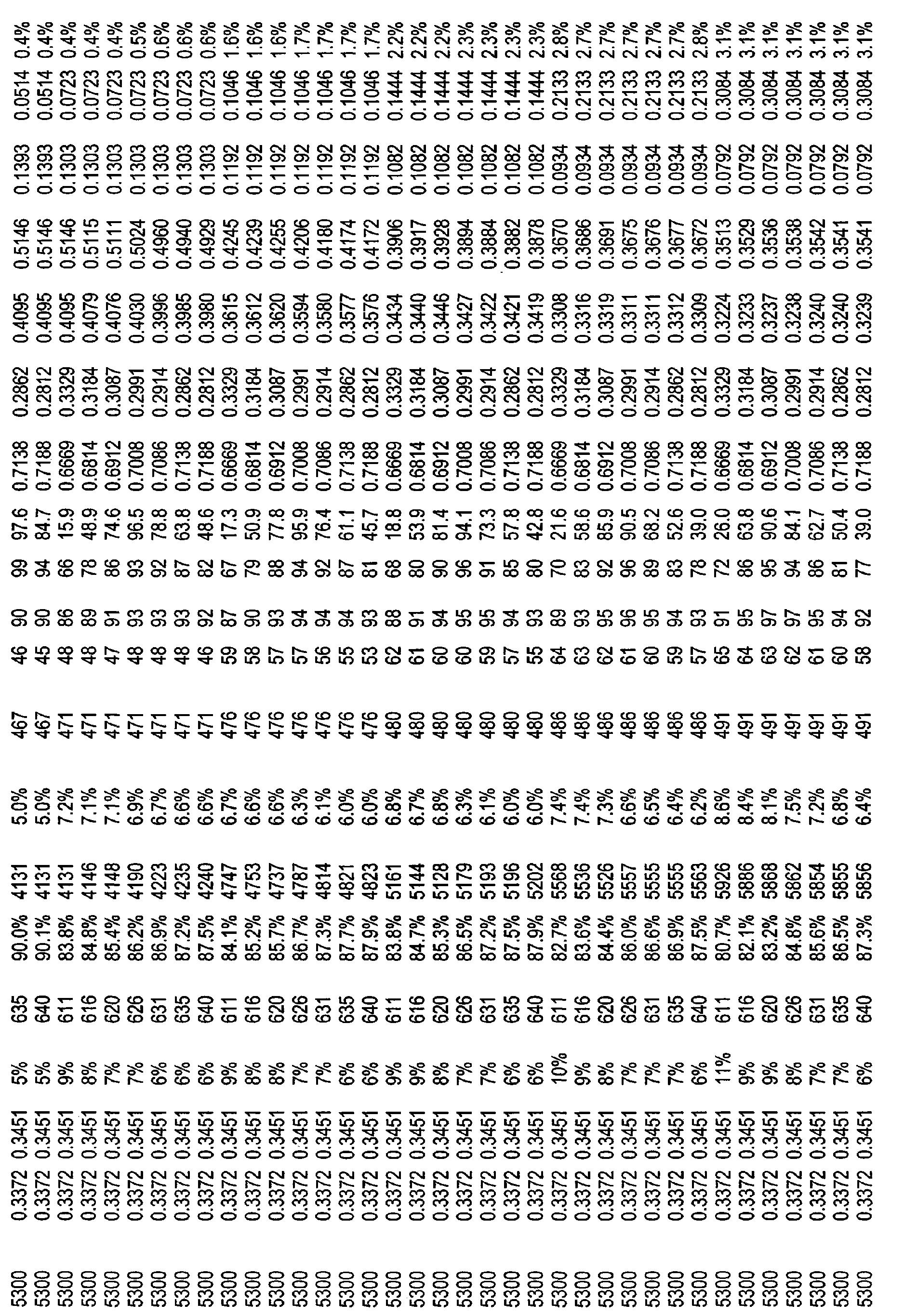 Figure CN101821544BD00561