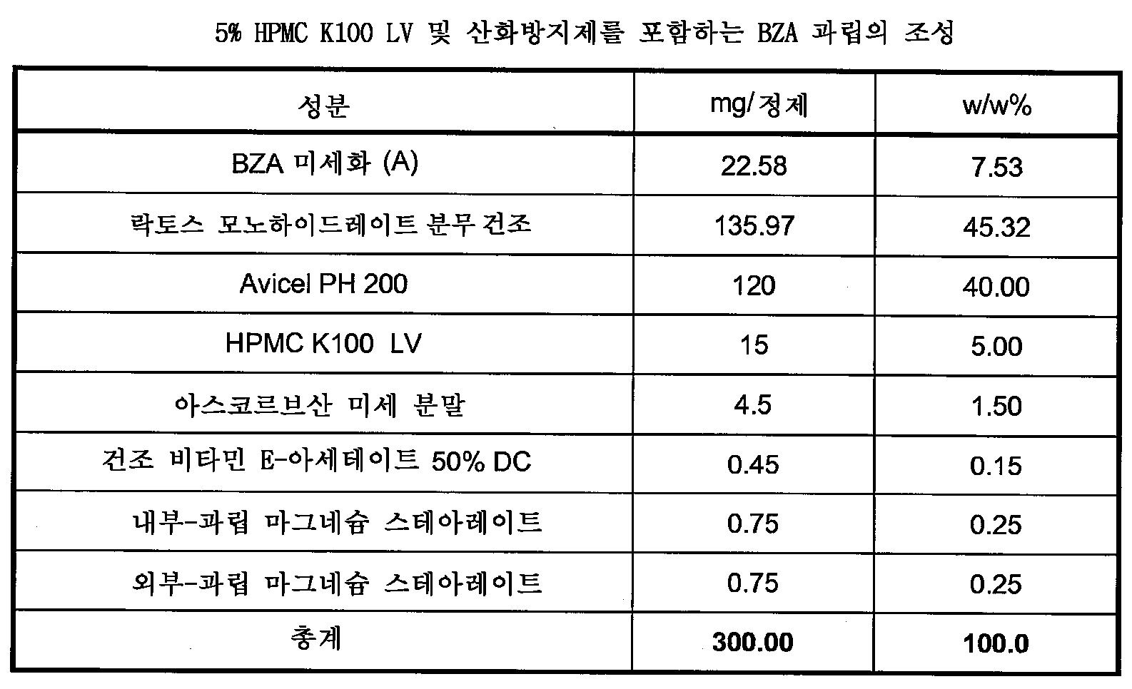 Figure 112009049300571-PCT00045
