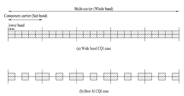 Figure R1020090043118