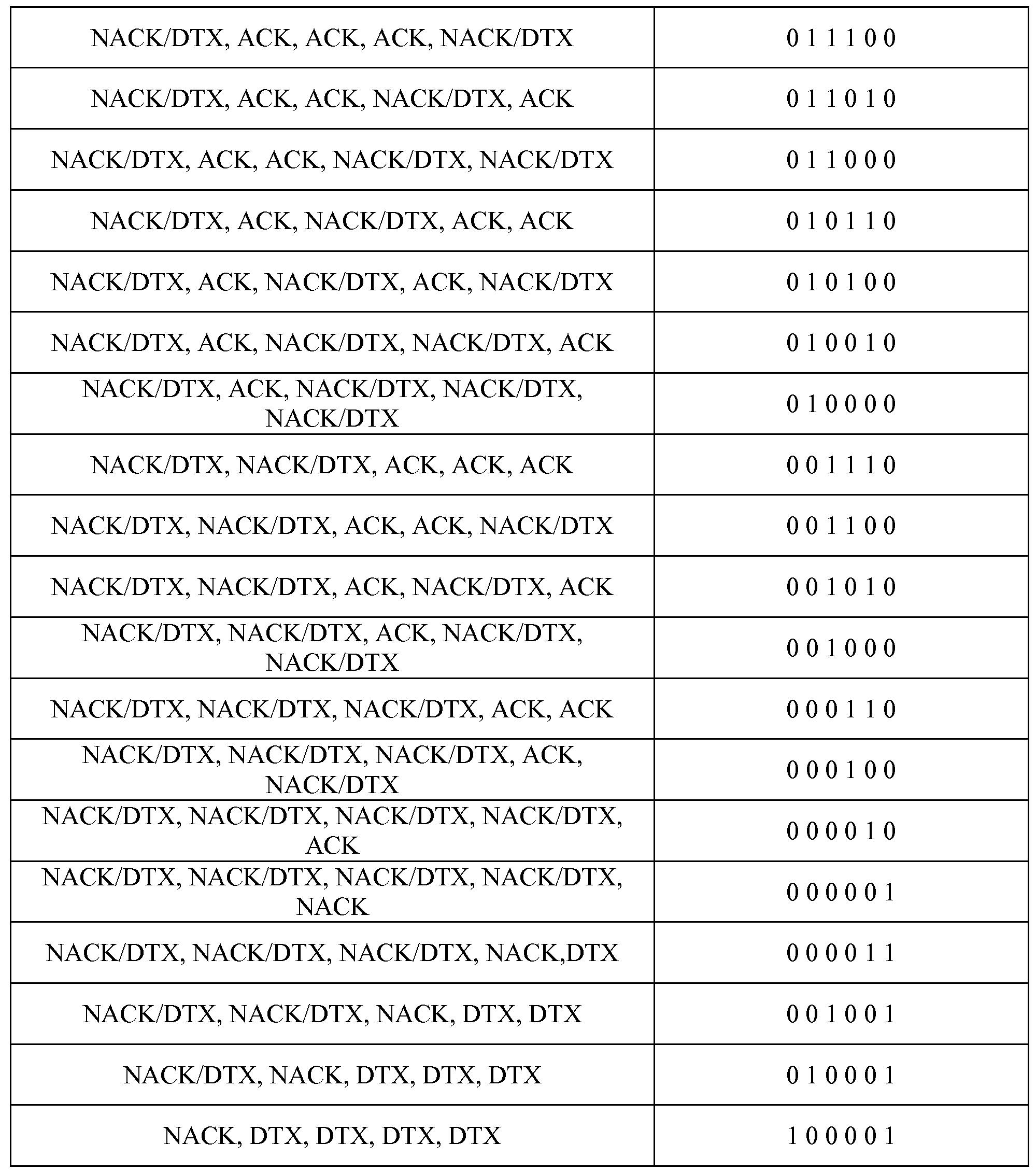 Figure 112018023142049-pat00004
